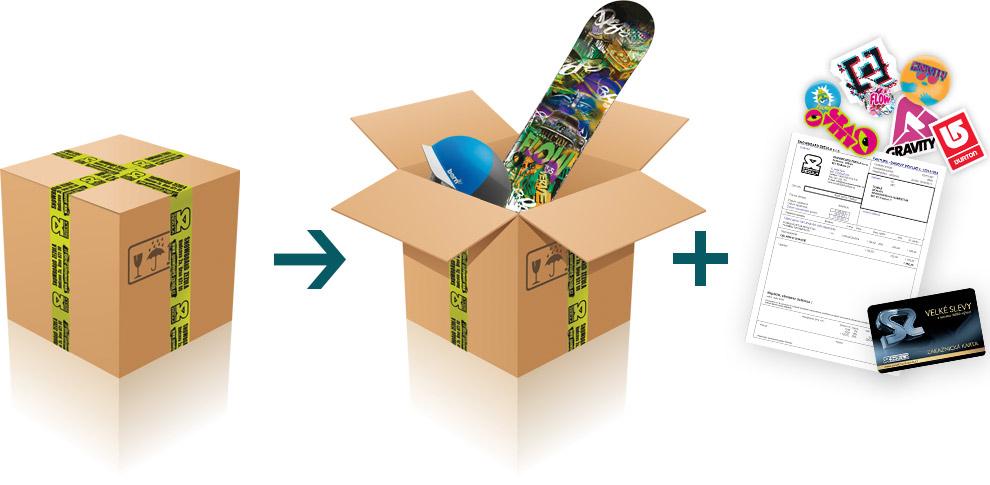 Kontrola balíku pri prevziatiu
